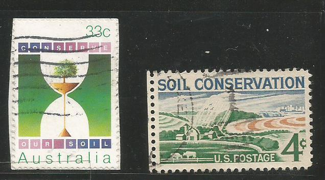 SOIL CONSV