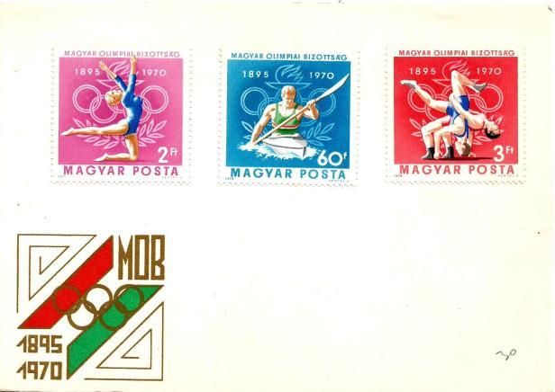 HUNGARY 1970-2