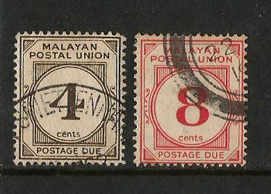 MALAYAN P DUE